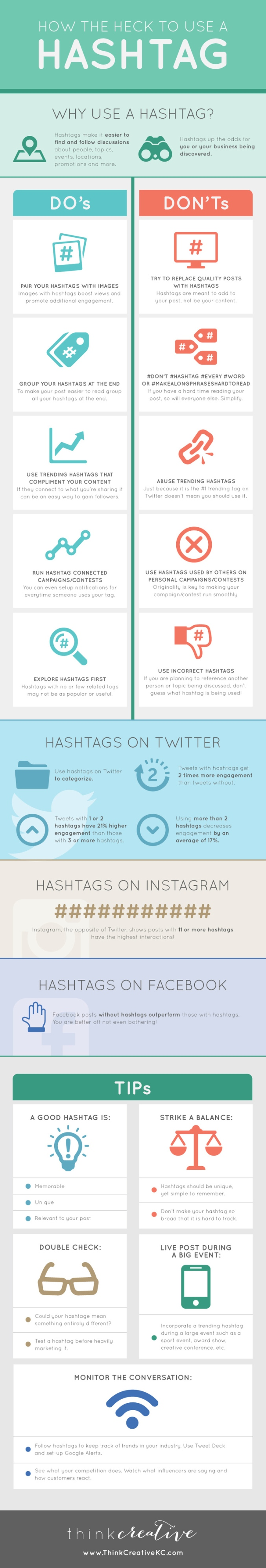How+the+Heck+to+Use+a+Hashtag+#Infographic++-++Think+Creative